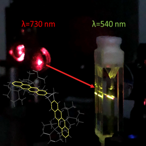 Red laser light is converted to yellow emission by a solution including a norbornyl-bridged tetracene dimer